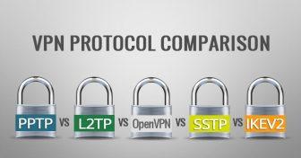 VPN-prokollien vertailu: PPTP vs. L2TP vs. OpenVPN vs. SSTP vs. IKEv2