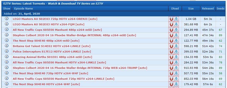 EZTV popular downloads